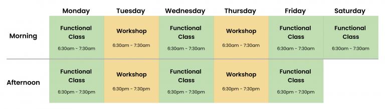Functional training studio timetable